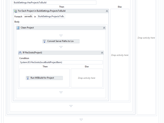 Build Template Workflow - Before